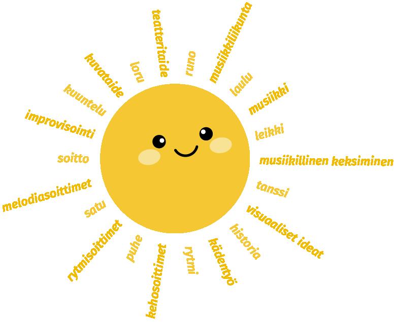 Aurinko-logo Juvenalia